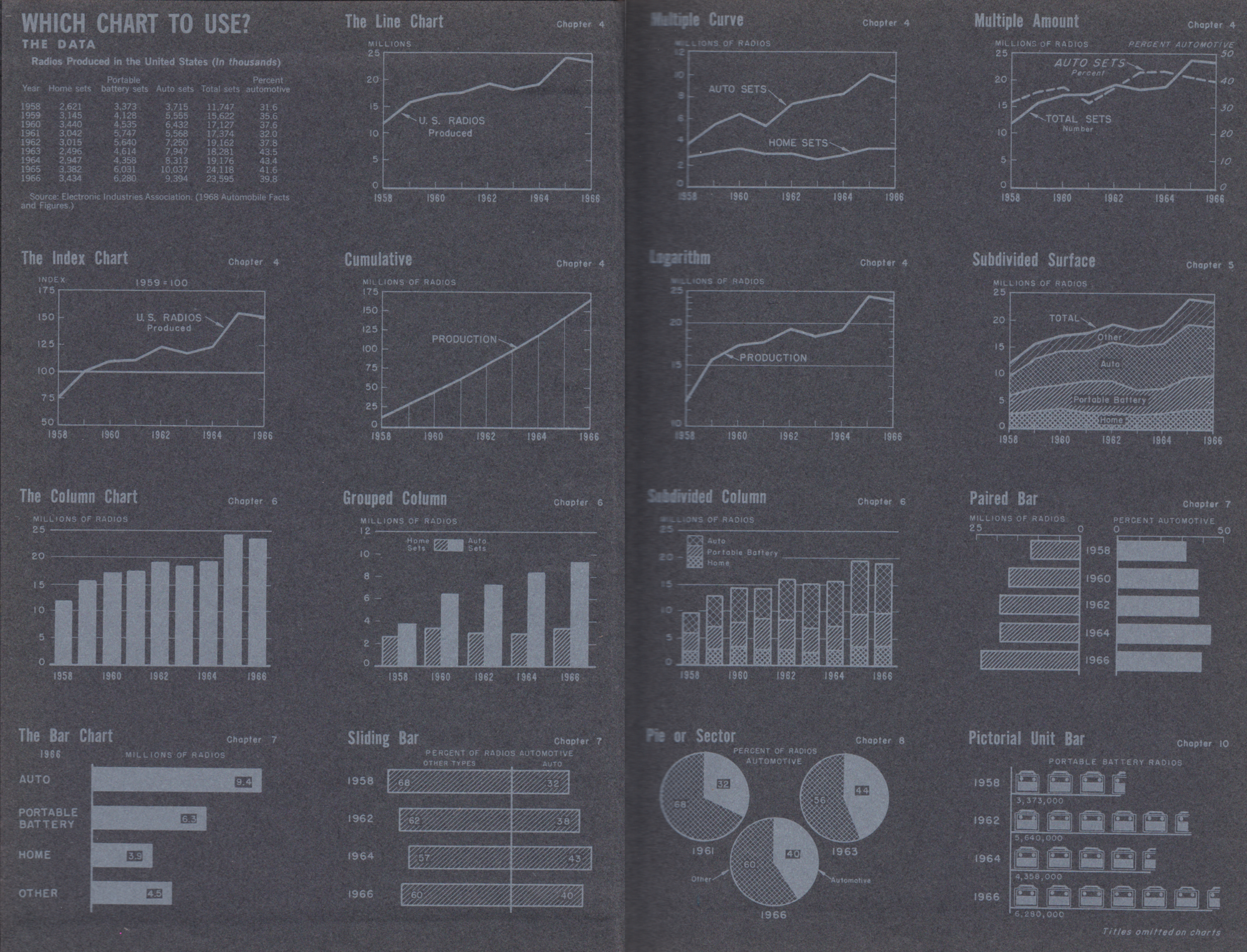 """The distinctive endpapers from """"Practical Charting Techniques"""""""