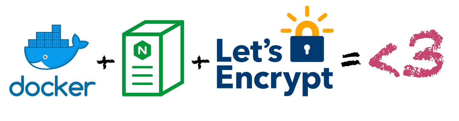 Enabling HTTPS with Let's Encrypt on Docker - BROS - Medium