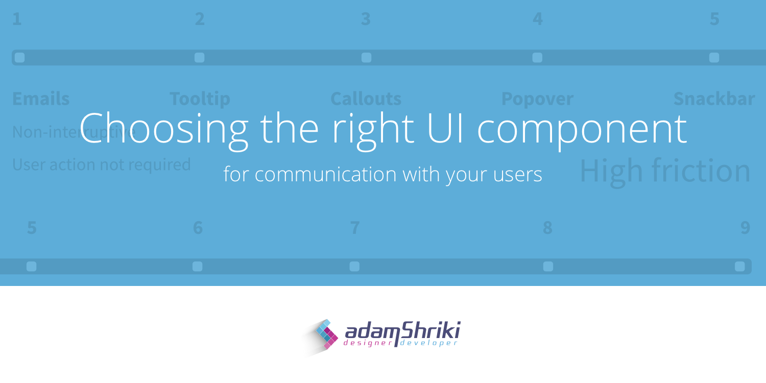 Choosing The Right Ui Component For Communication With Your Users By Adam Shriki Medium