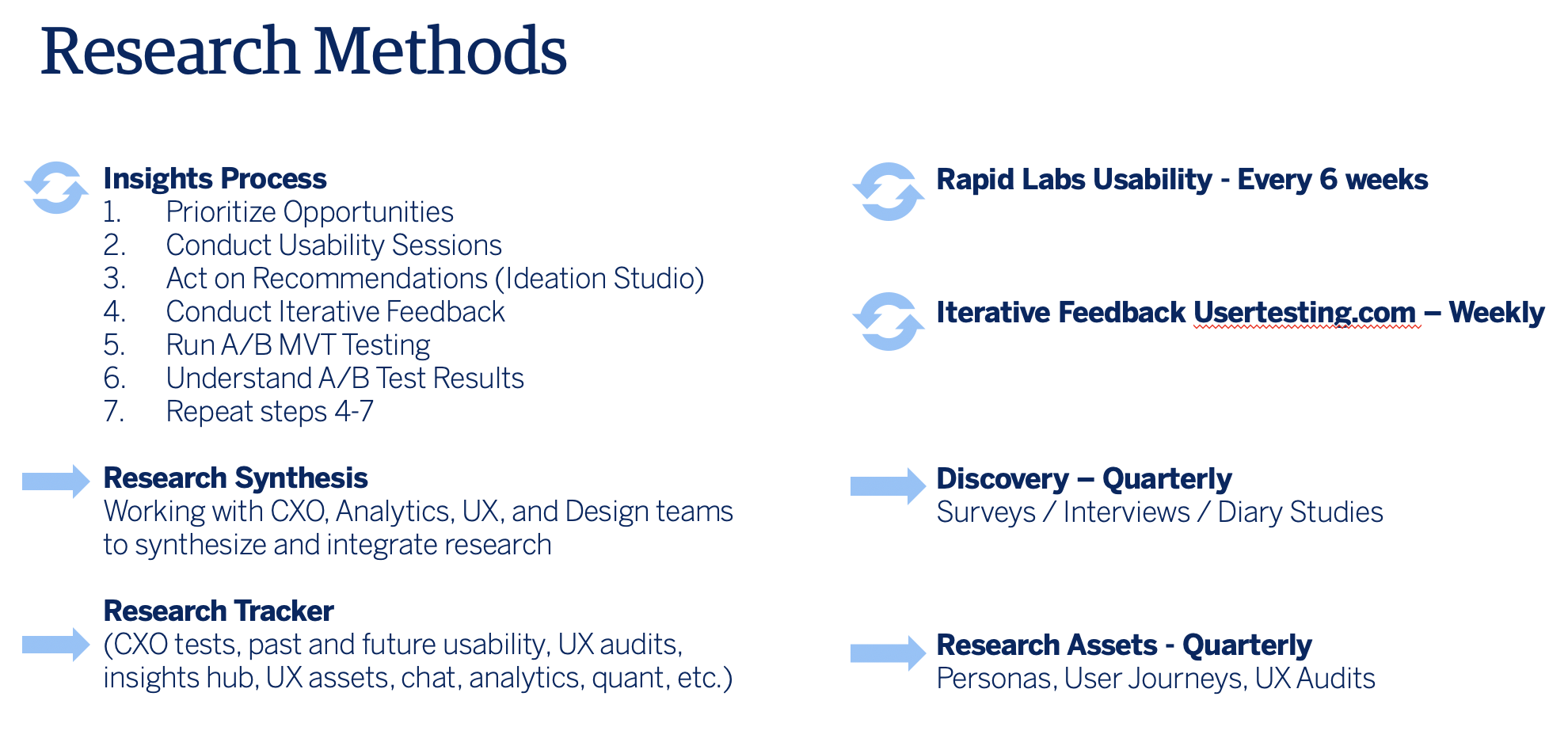 Excerpt of Proposal: Research Methods and Cadence