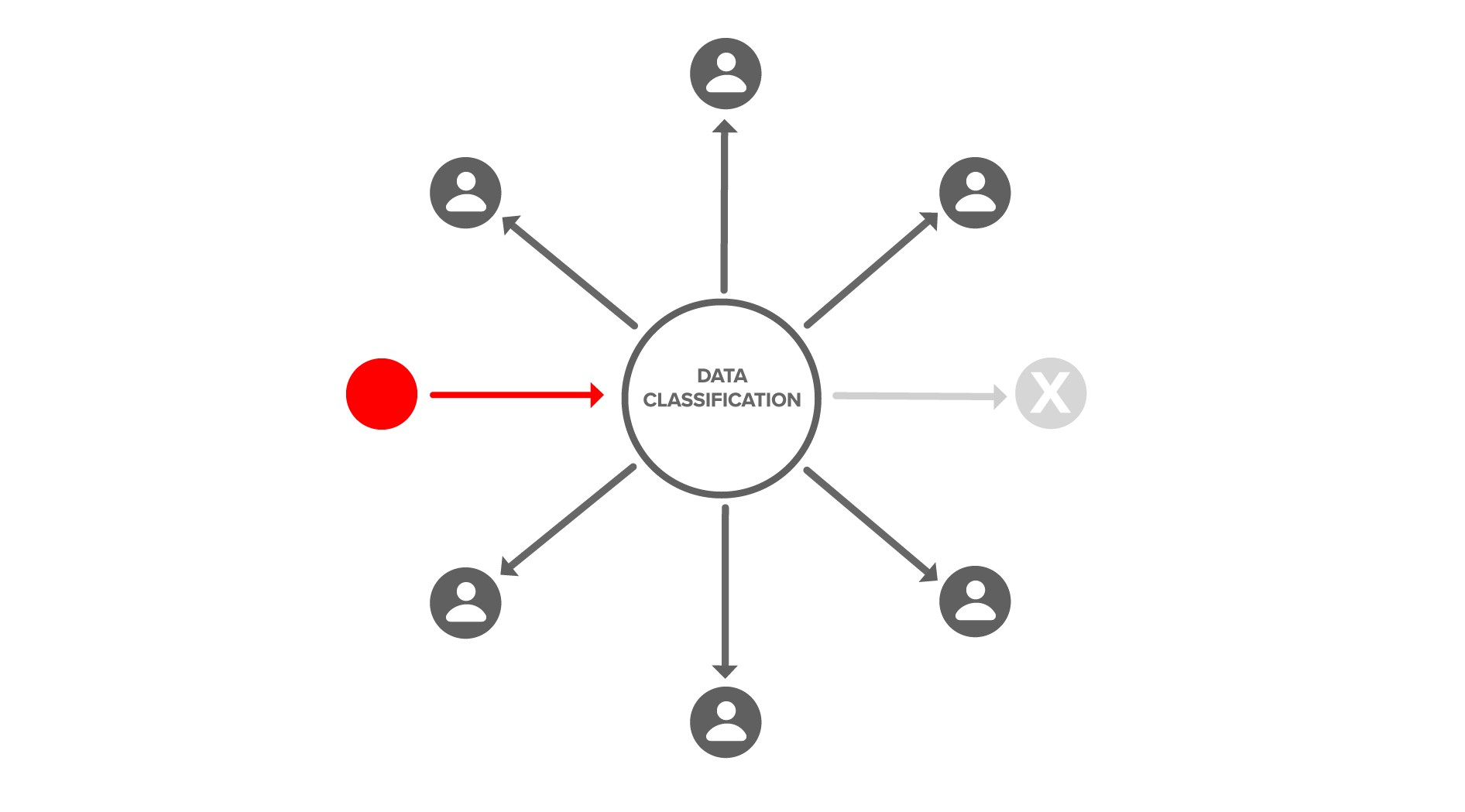 Policy-Based Client-Side Encryption in Angular - Angular In Depth