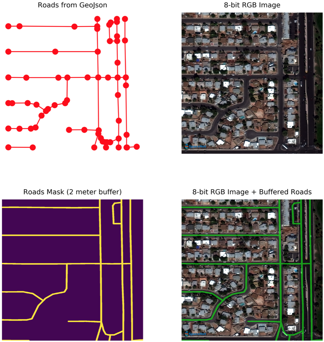 Creating Training Datasets for the SpaceNet Road Detection and