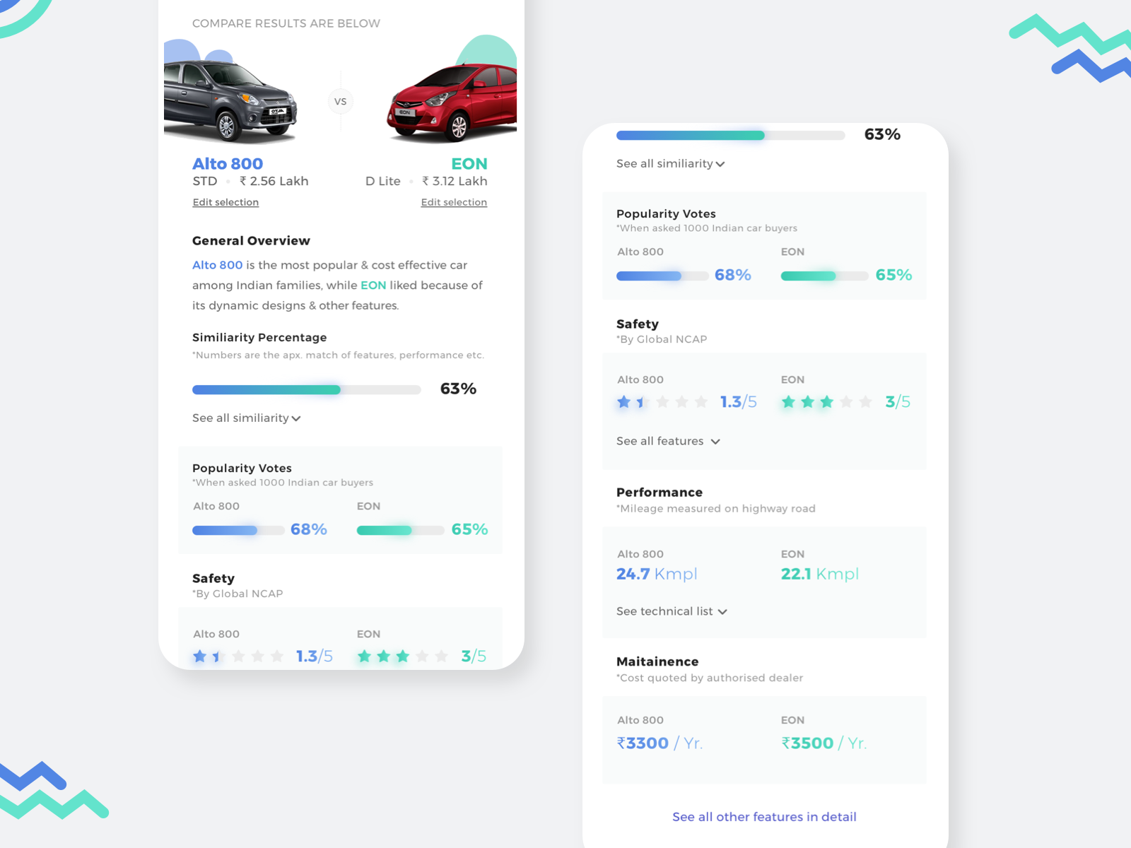 Ui Ux Case Study For Car Compare App By Amit Chakravorty Prototypr
