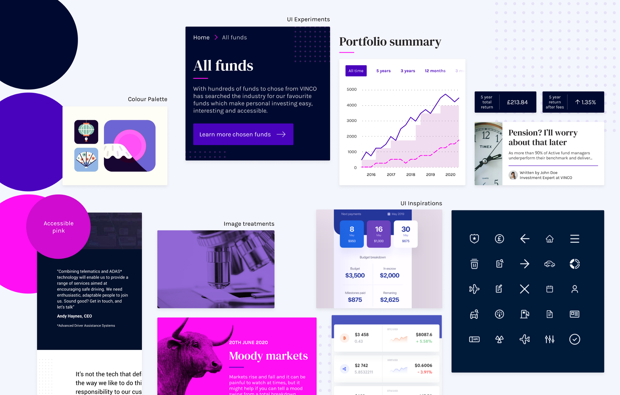 A UI mood board with a colour palette, icon set, images, font styles and mockups.