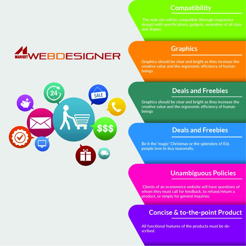 Let's See Some Features of Ecommerce Website Design Development!
