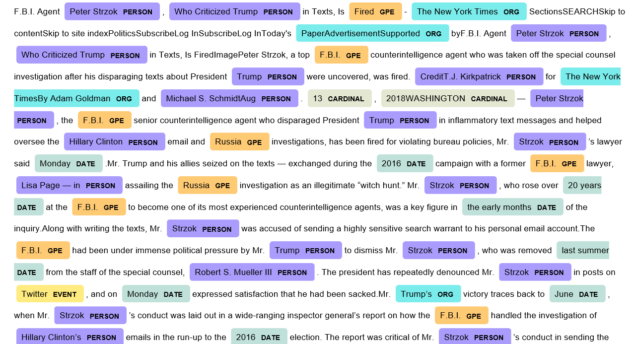 Named Entity Recognition with NLTK and SpaCy - Towards Data Science