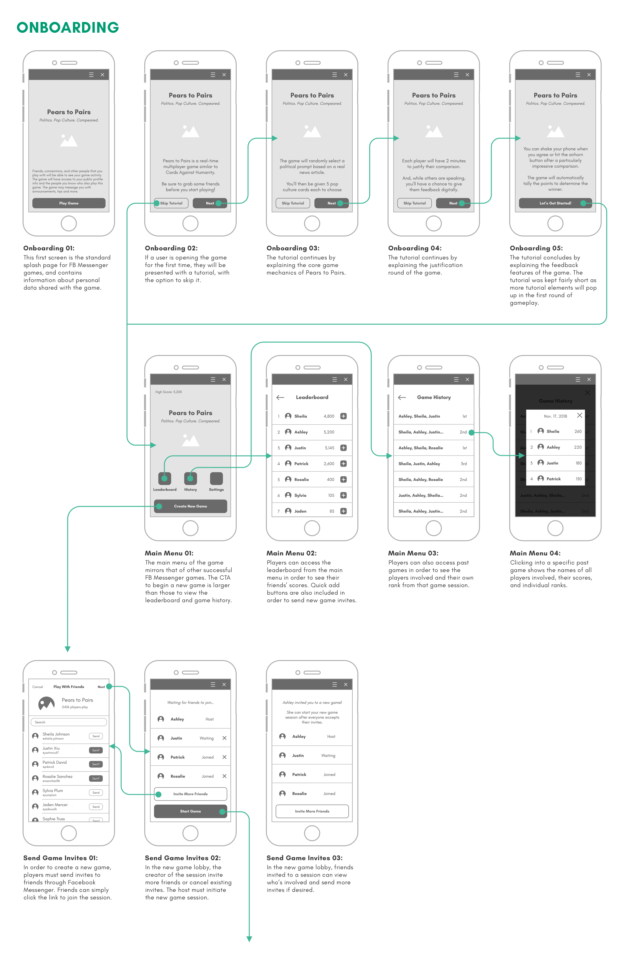 Pears to Pairs — a UX case study (Part 2) - UX Collective