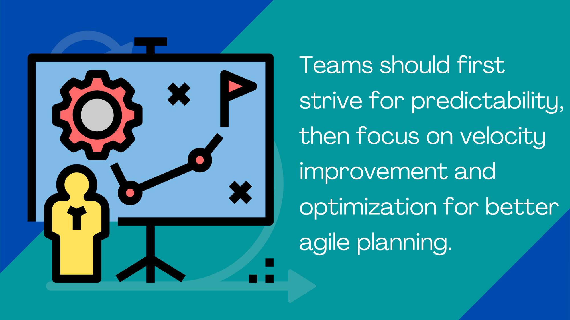 Teams should first strive for predictability, then focus on velocity improvement and optimization for better agile planning.