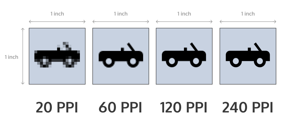 Designing for multiple screen densities on Android - Prototypr