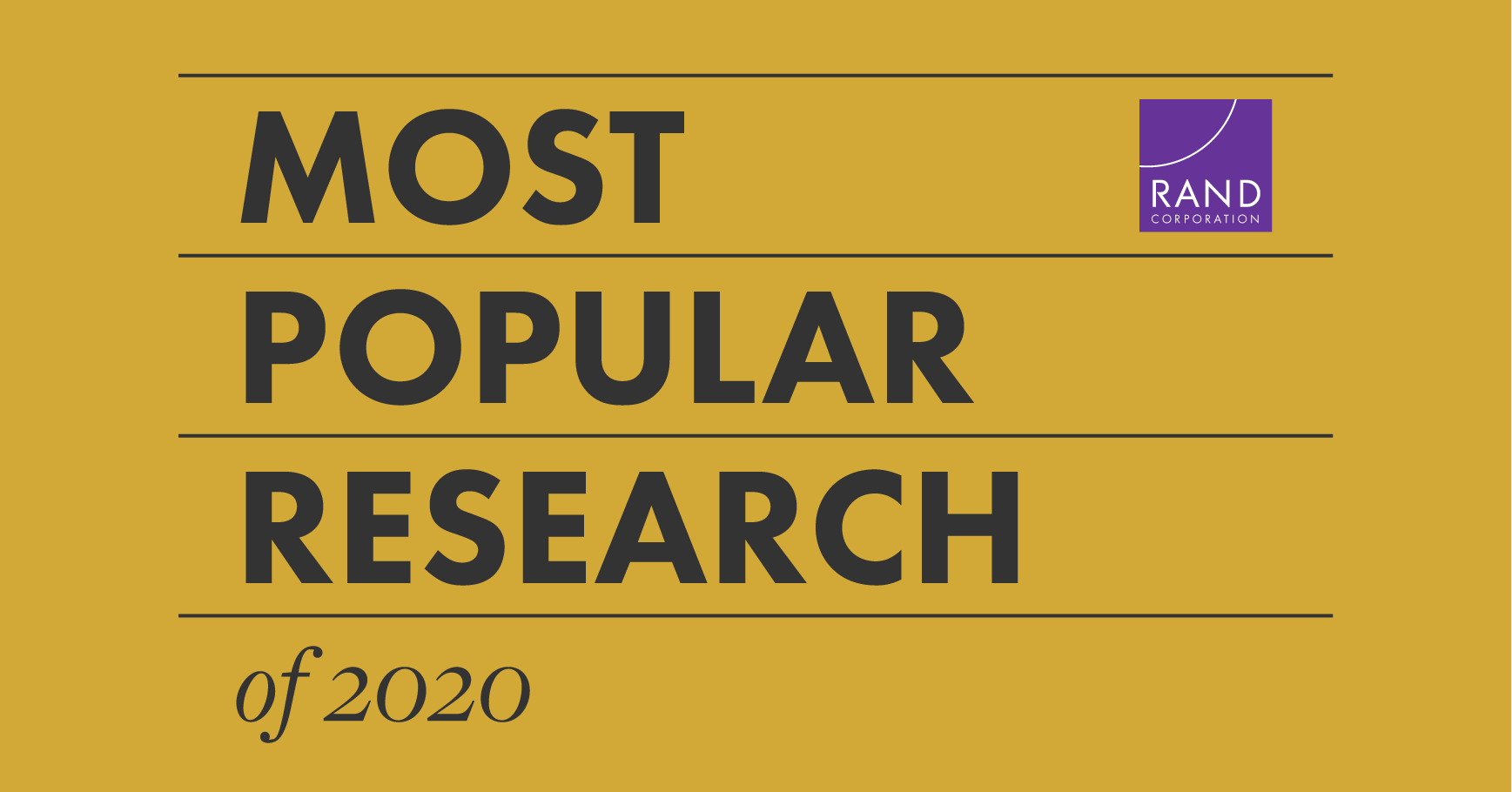 Most popular RAND research of 2020. Image by RAND Corporation