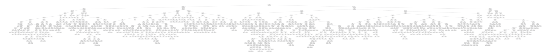 How to Visualize a Decision Tree from a Random Forest in Python