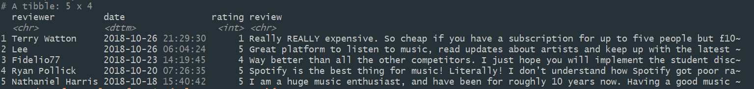 Webscraping Spotify reviews using 'rvest' in R - Tanmayee W - Medium