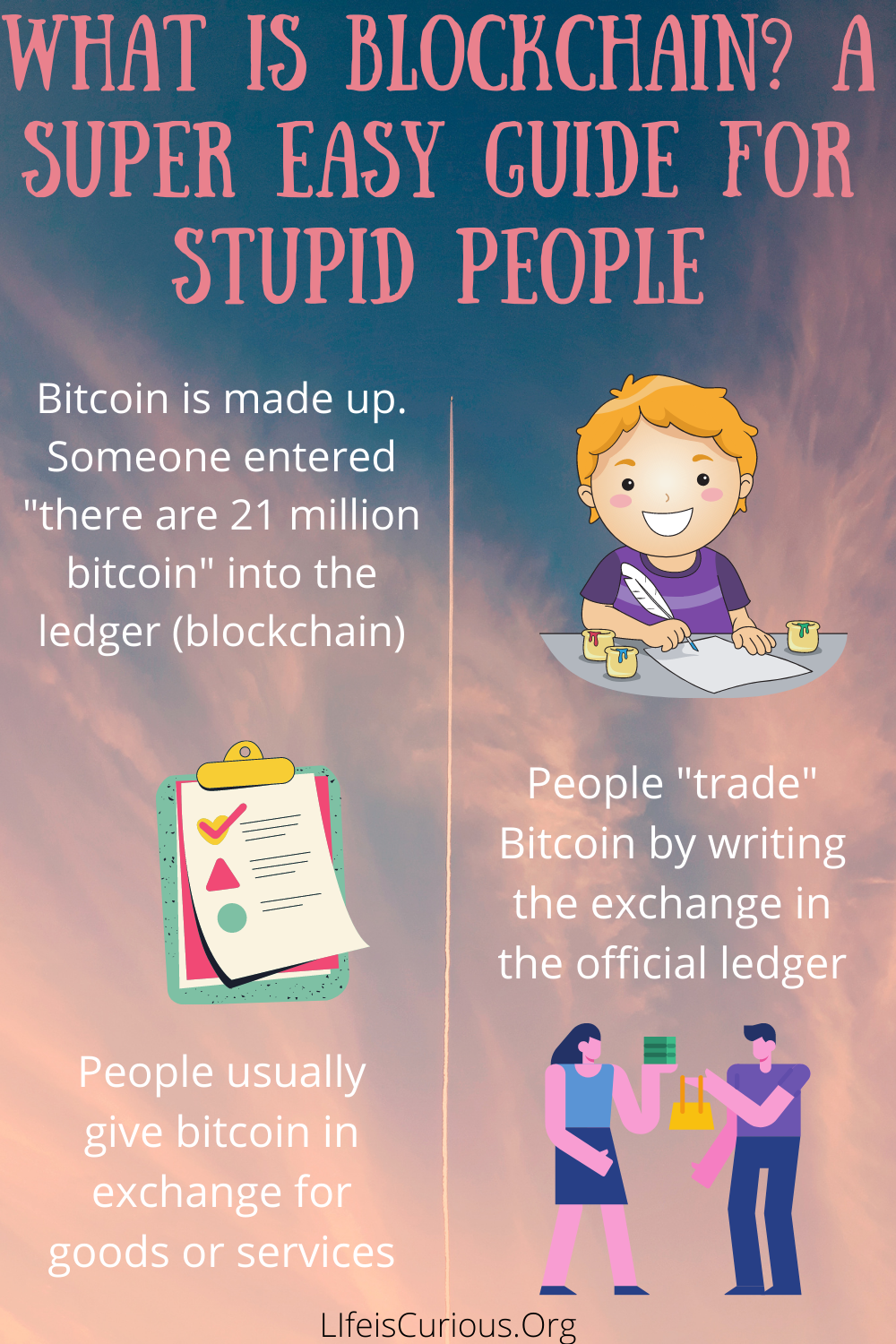 Infographic on the basics of bitcoin operation