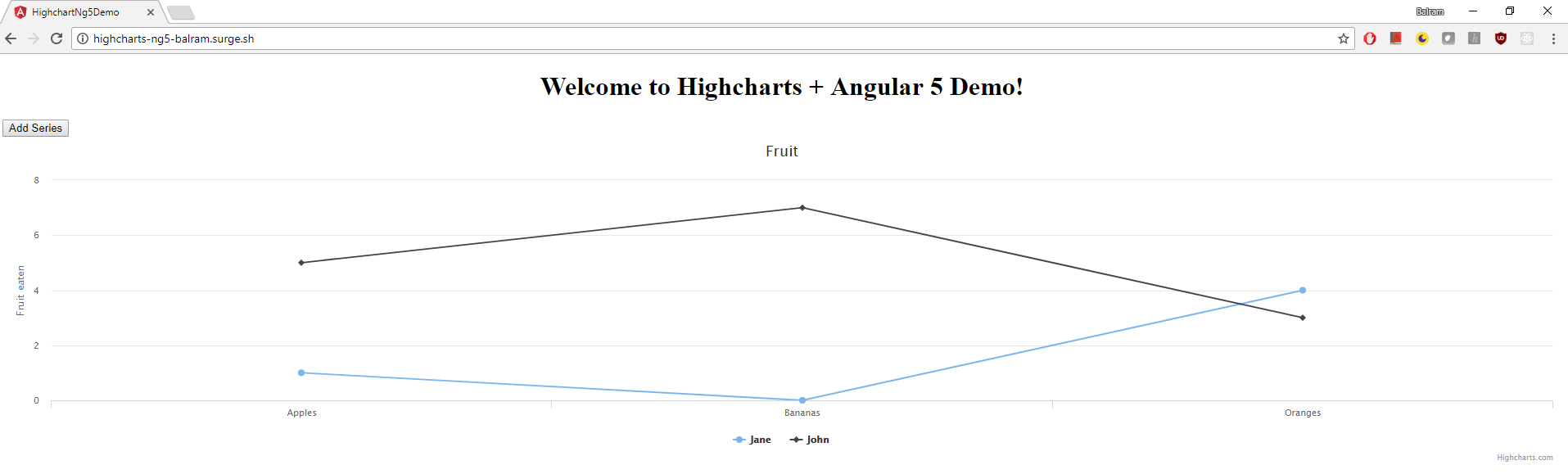 Using HighCharts with Angular 5 - Balram Chavan - Medium