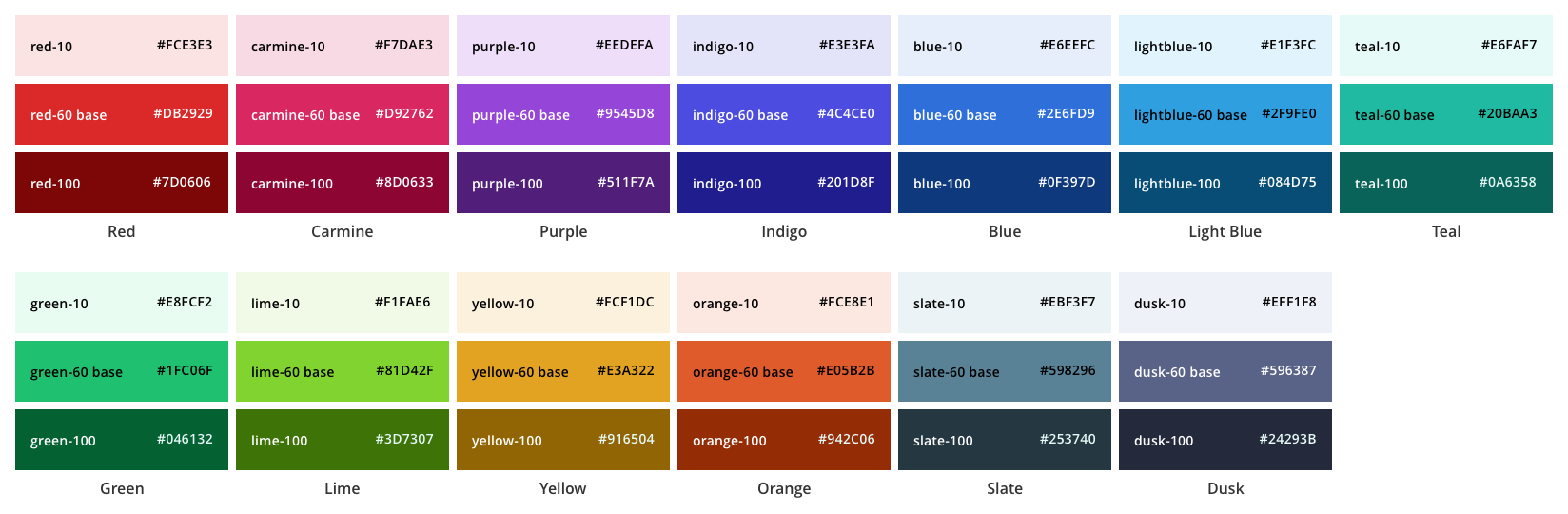 Designing Systematic Colors - UX Planet