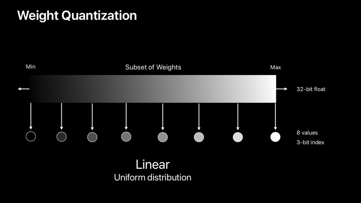 Reducing Core ML 2 Model Size by 4X Using Quantization in iOS 12