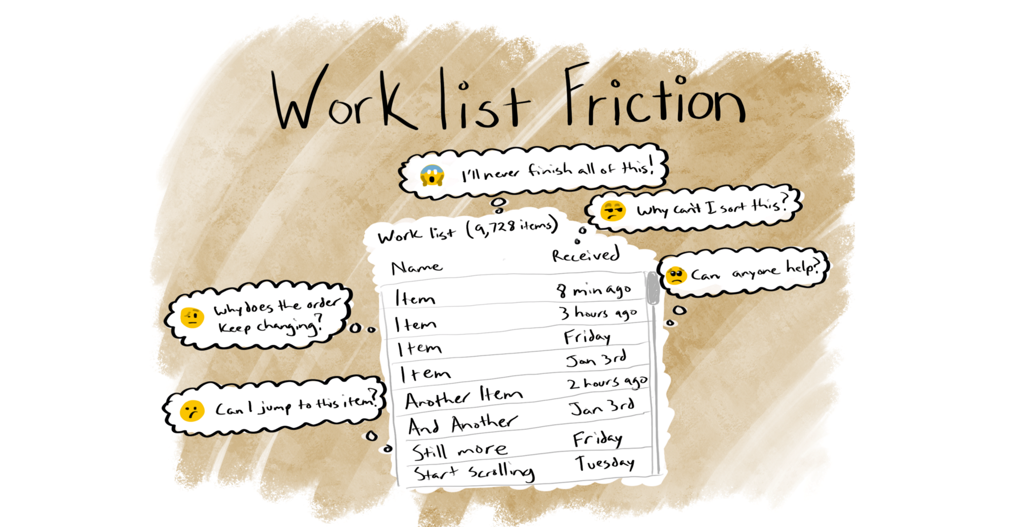 Work List UX Friction — Tackling problems users have when dealing with work lists.