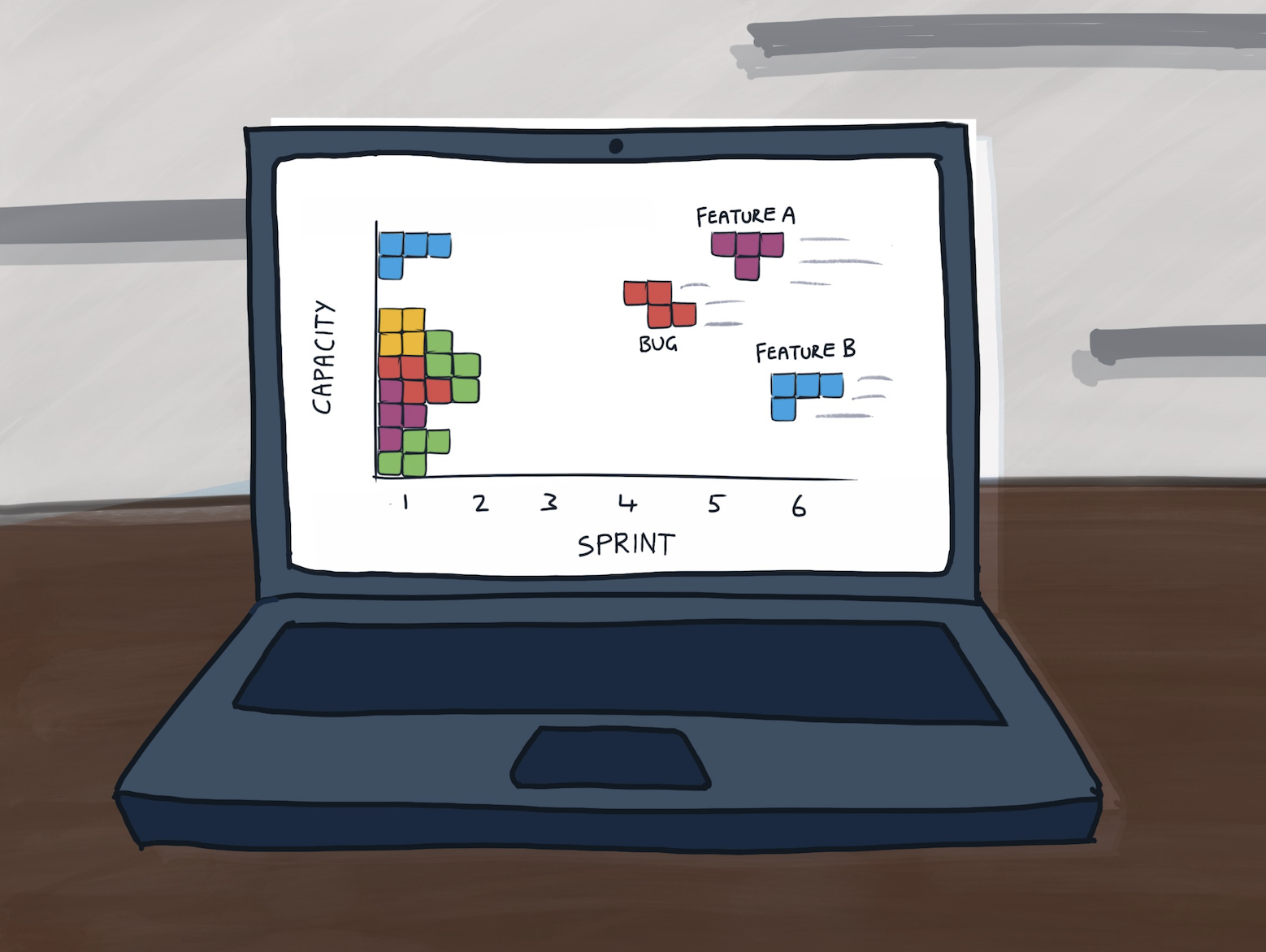 Illustration of a laptop with Tetris tiles falling right to left, on a laptop, with each piece representing a backlog item