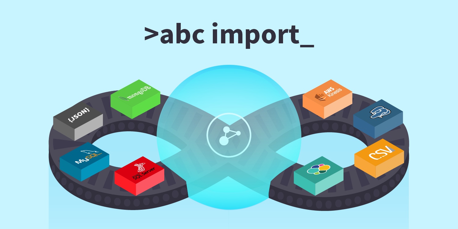 abc import: Import Your MongoDB, SQL, JSON, CSV Data Into Elasticsearch