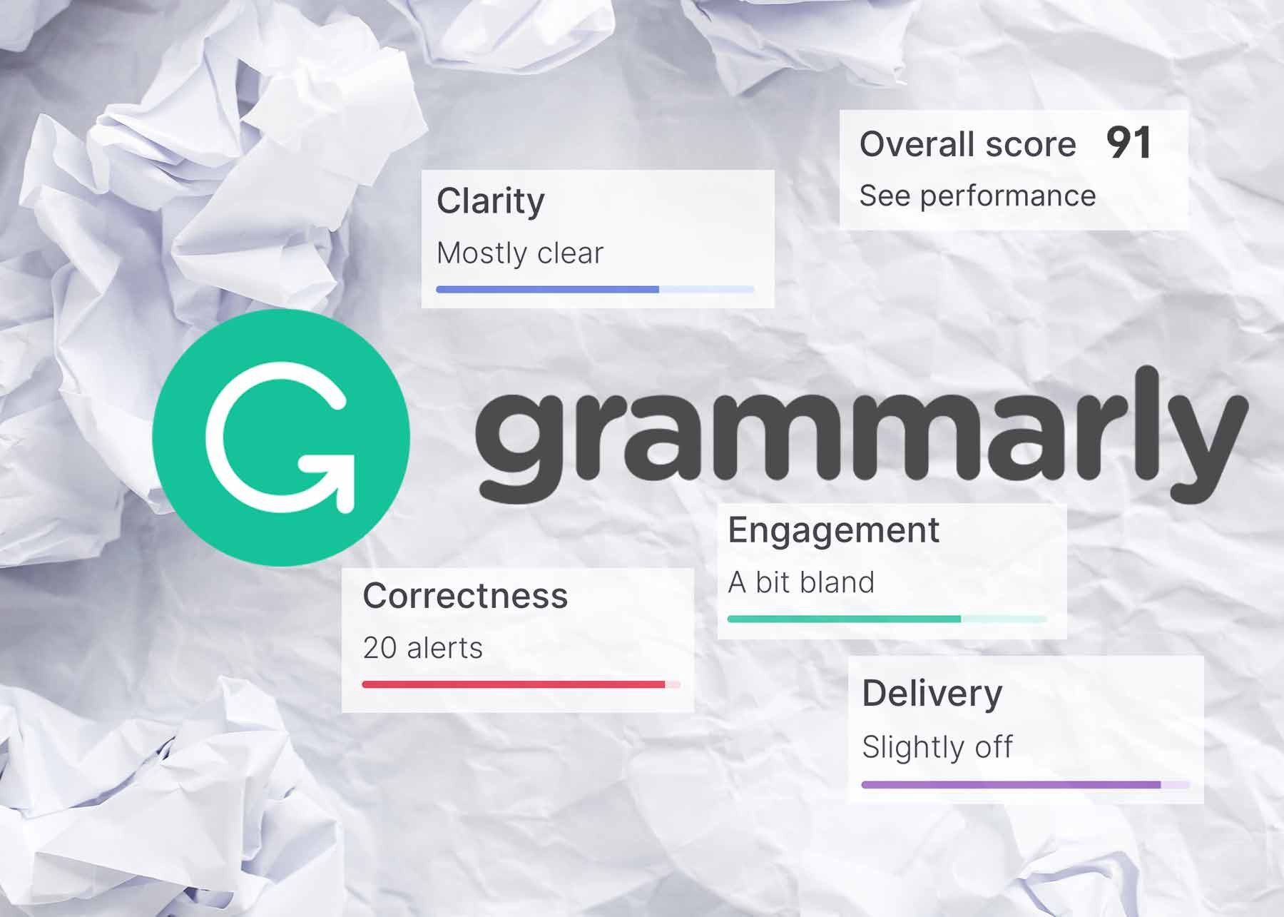 The Grammarly logo and poor scoring report details sit atop crumpled pieces of writing paper.