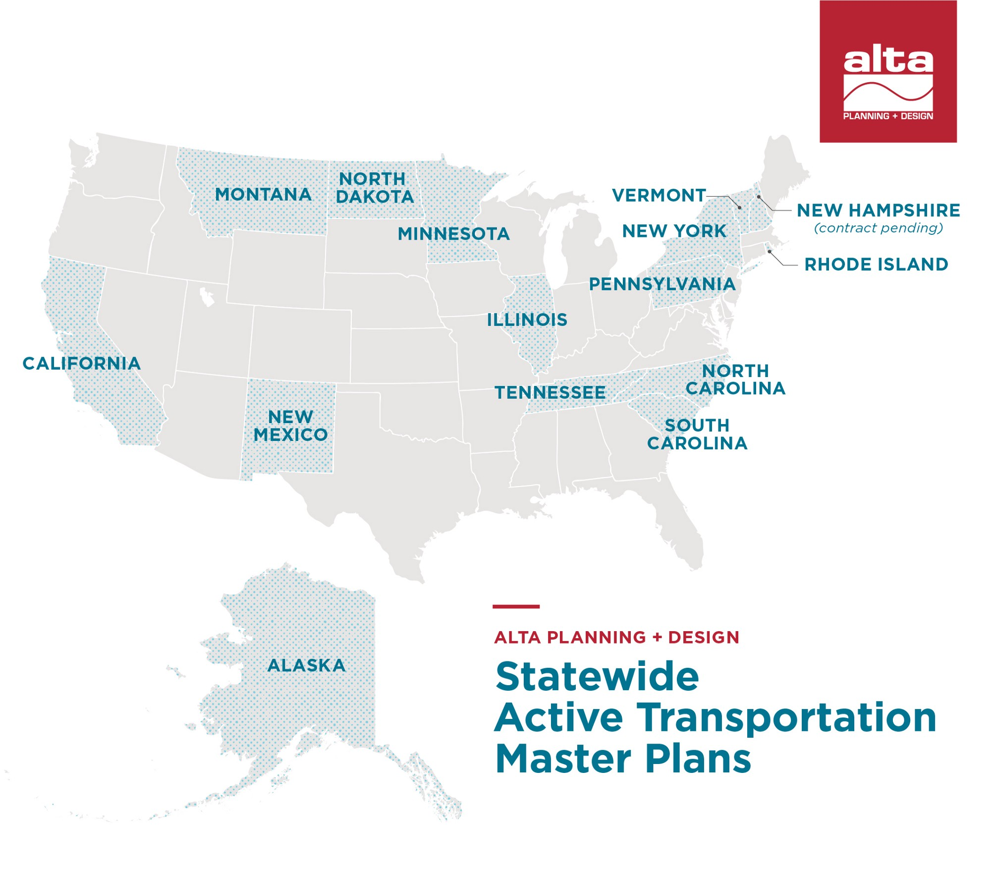 Statewide Opportunities For Linking Planning And: Statewide Active Transportation Planning: Lessons Learned
