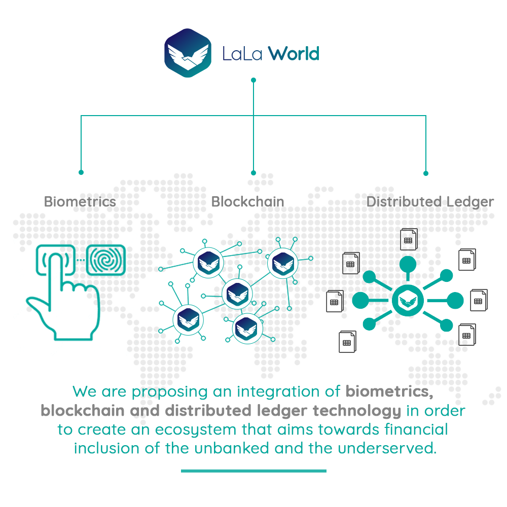 Blockchain-Powered Transactions — Reducing Costs and