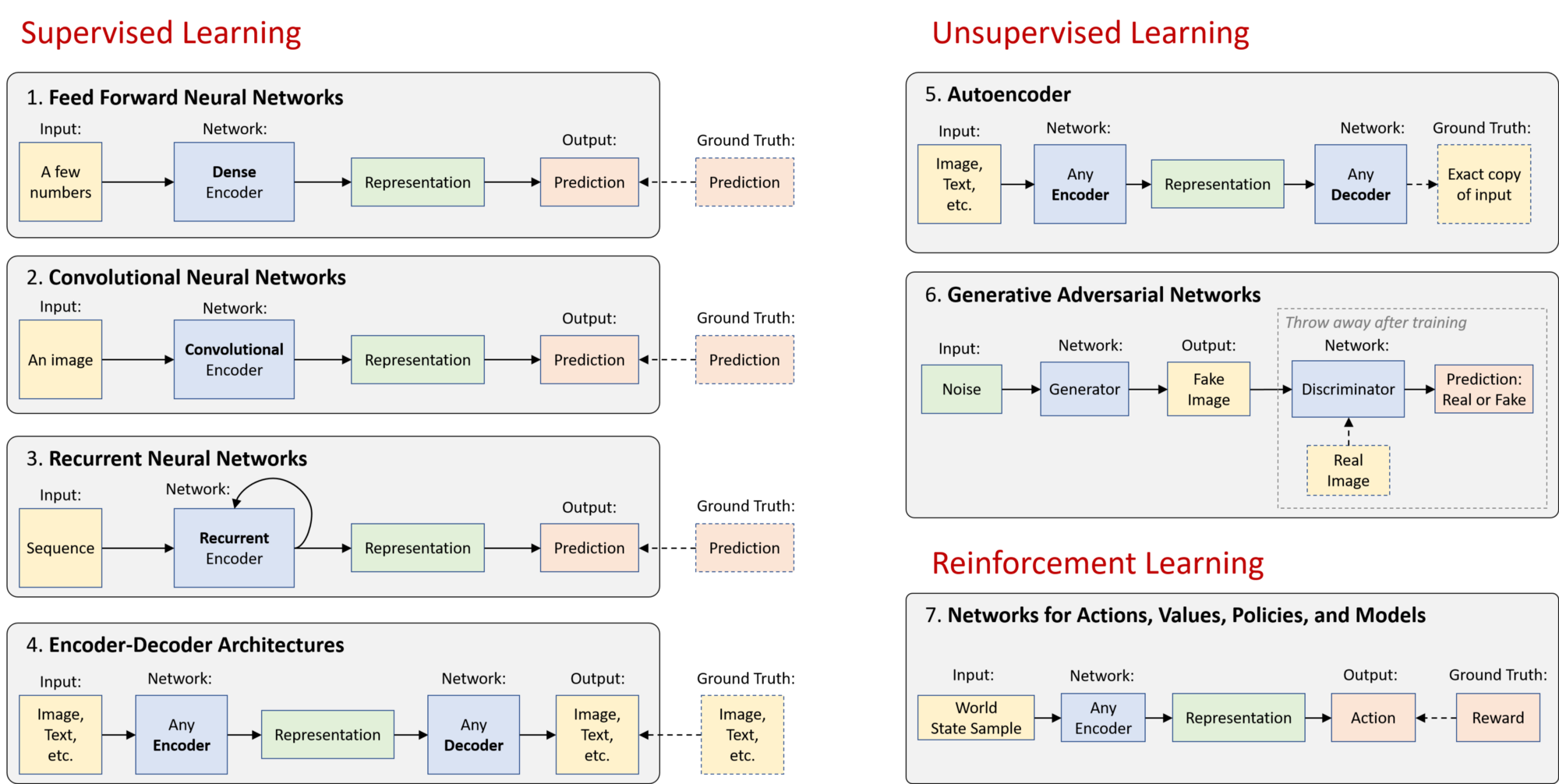 MIT Deep Learning Basics: Introduction and Overview with TensorFlow