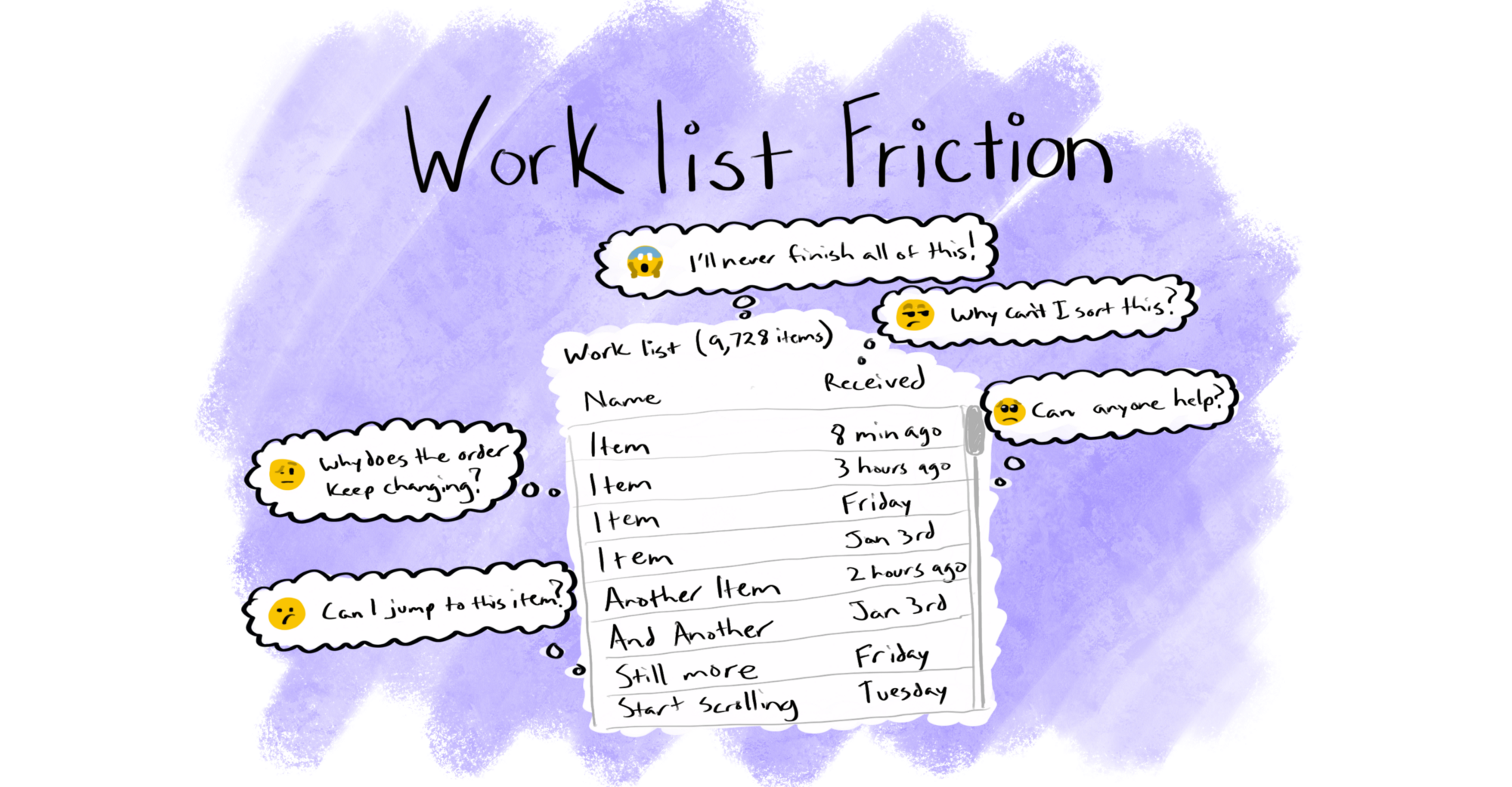 Work List UX Friction — Tackling user issues encountered when dealing with work lists.