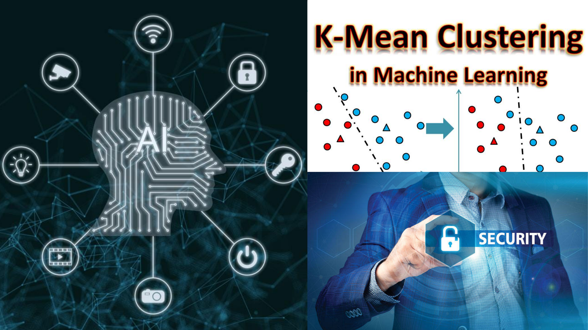 K-Means Clustering Unsupervised Machine Learning Use cases in security