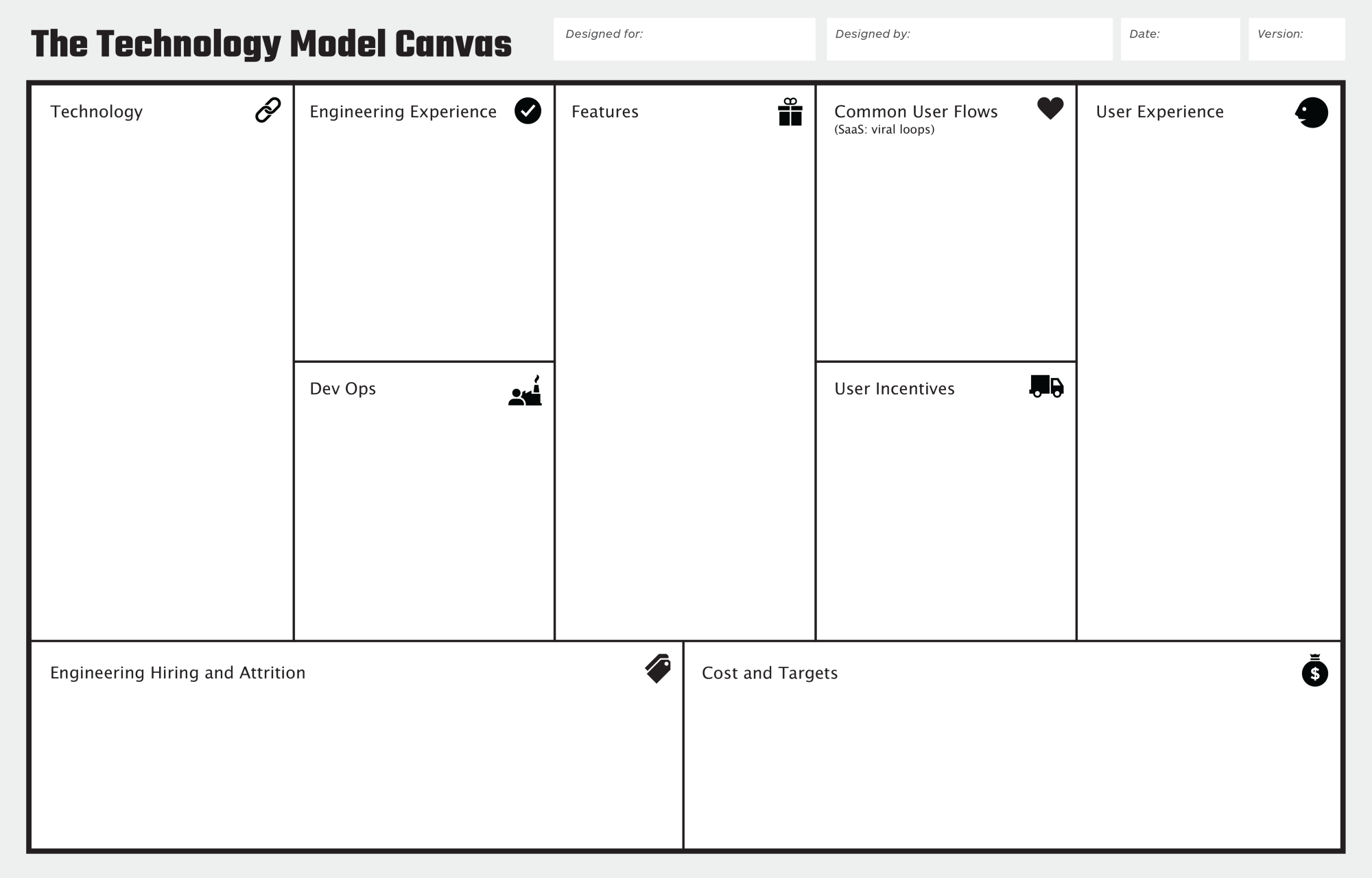 technology modal canvas by Ben Racicot