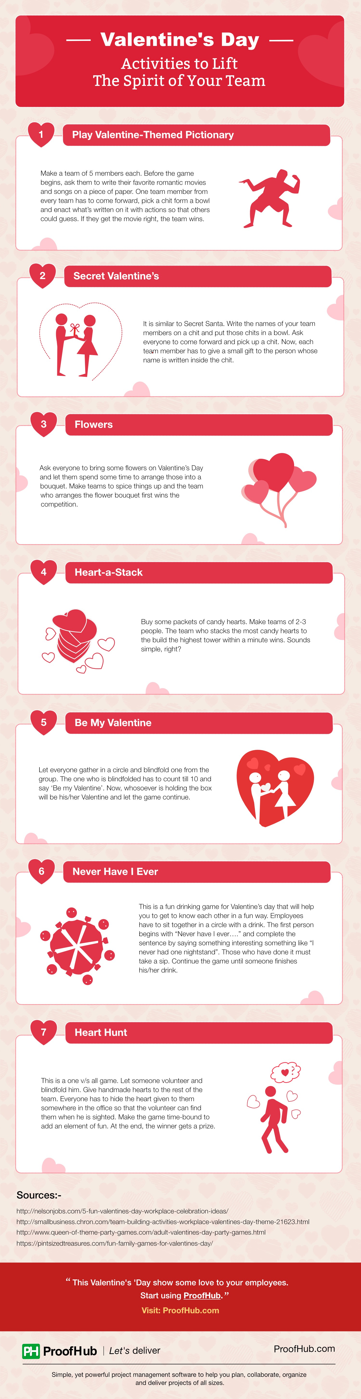 Fun Team Building Activities for Valentine's Day - ProofHub Blog