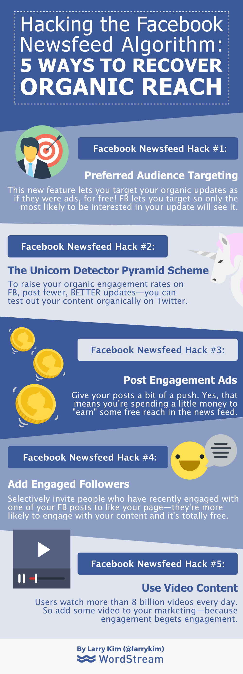 Hacking the Facebook Newsfeed Algorithm: 5 Ways to Recover