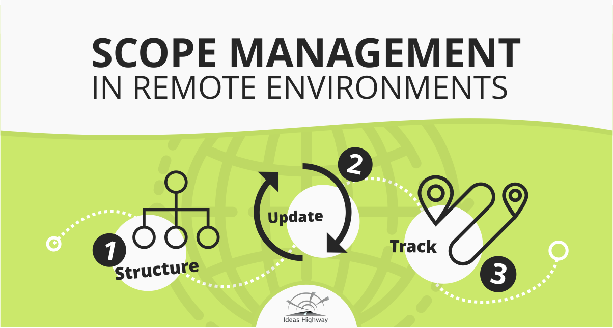 Scope management in remove environments