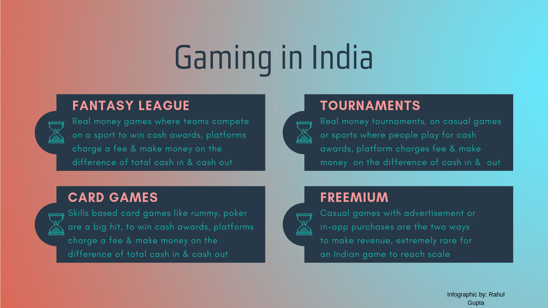 Gaming in India, the industry that flipped! - Knowledge Capital - Medium