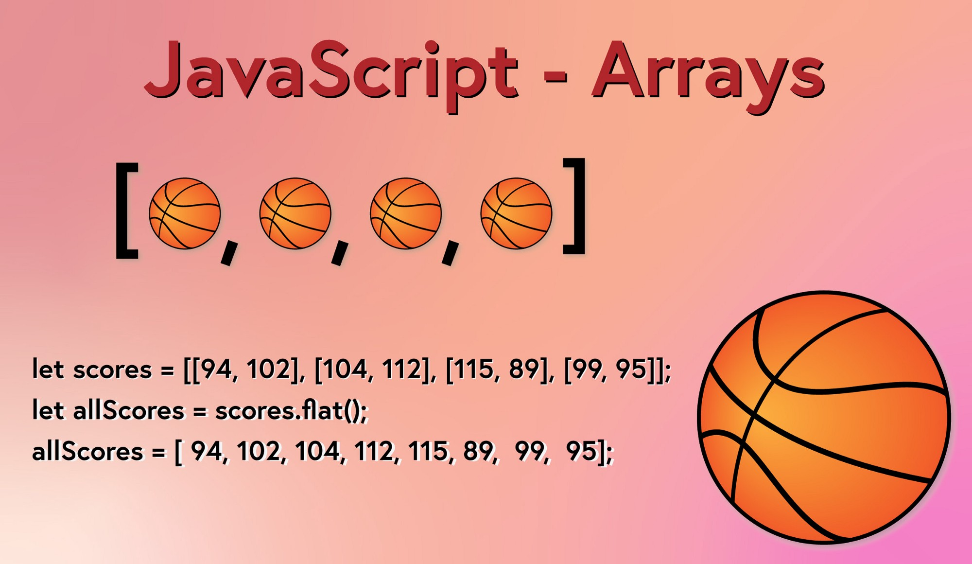 JavaScript Arrays—An Overview with examples