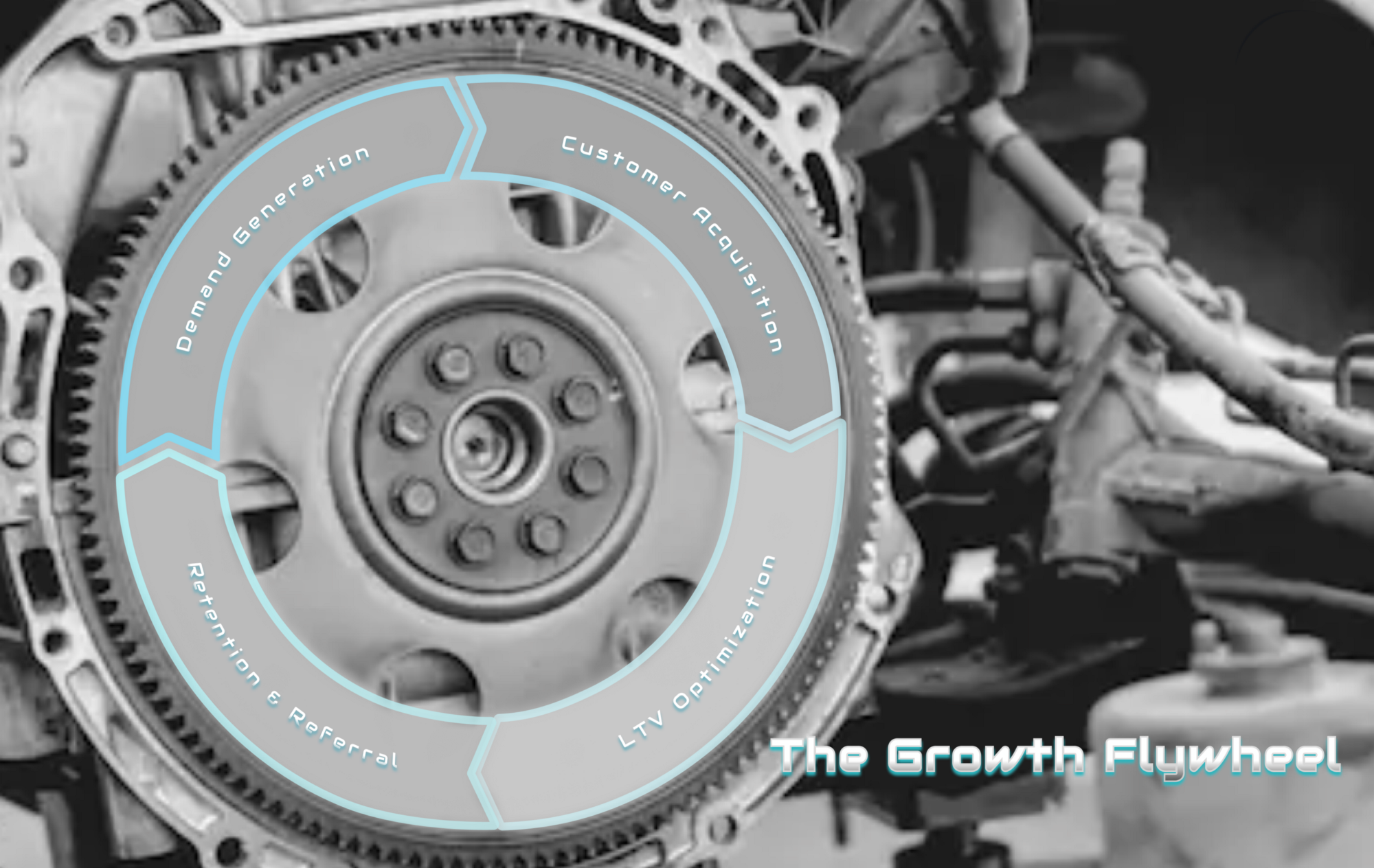 The Growth Flywheel