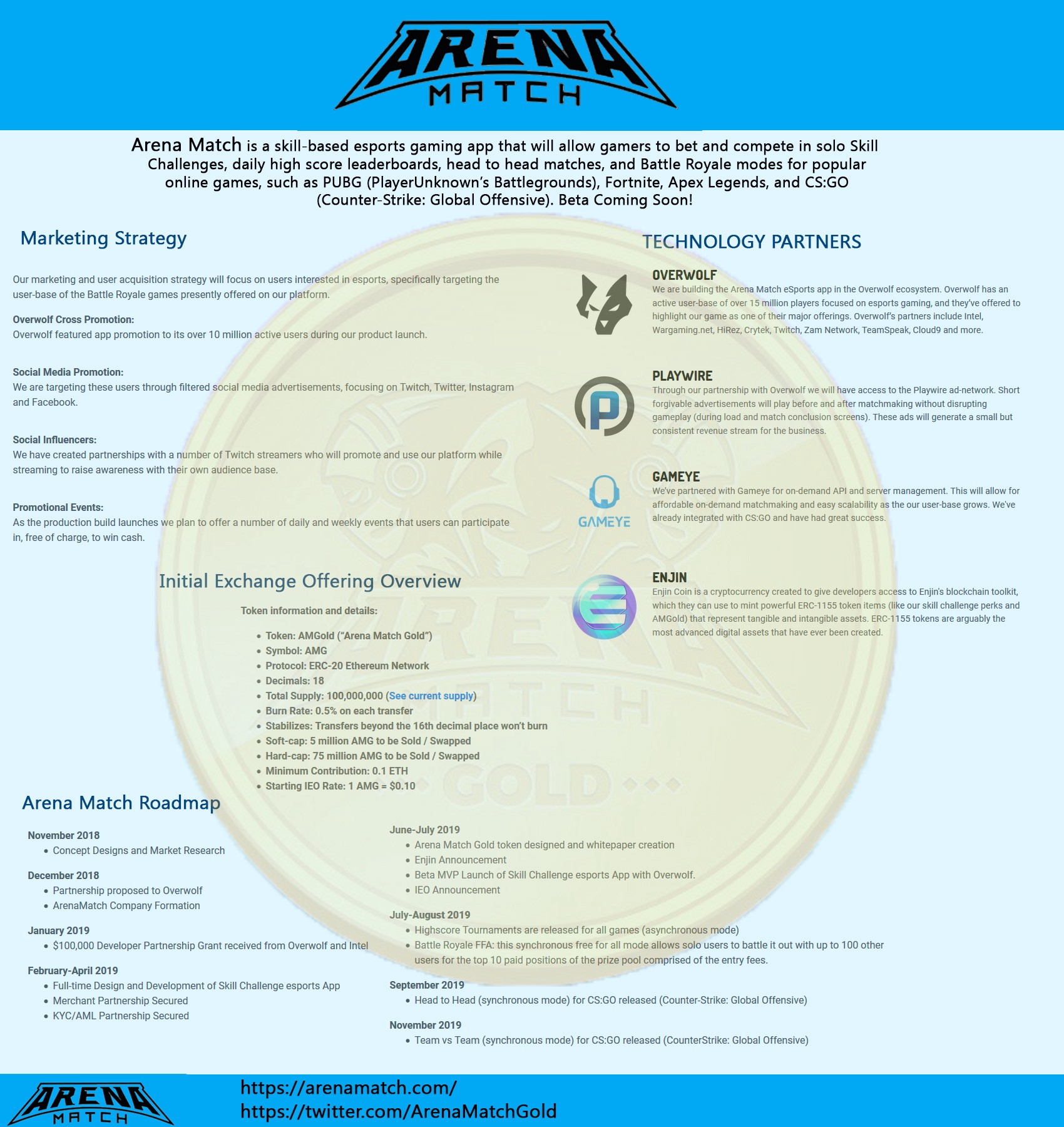 ARENA MATCH: Skill-based esports Gaming App(infography)
