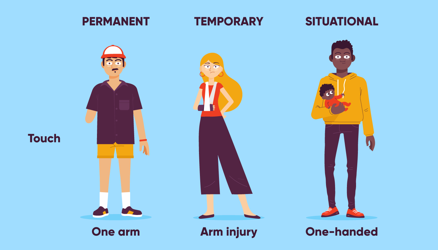 Illustration showing a person with one arm, a person with an arm injury, and a person holding a baby.