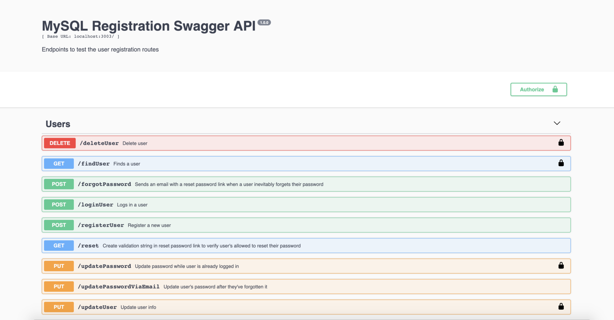 Setting Up Swagger to API Test In a JavaScript Application