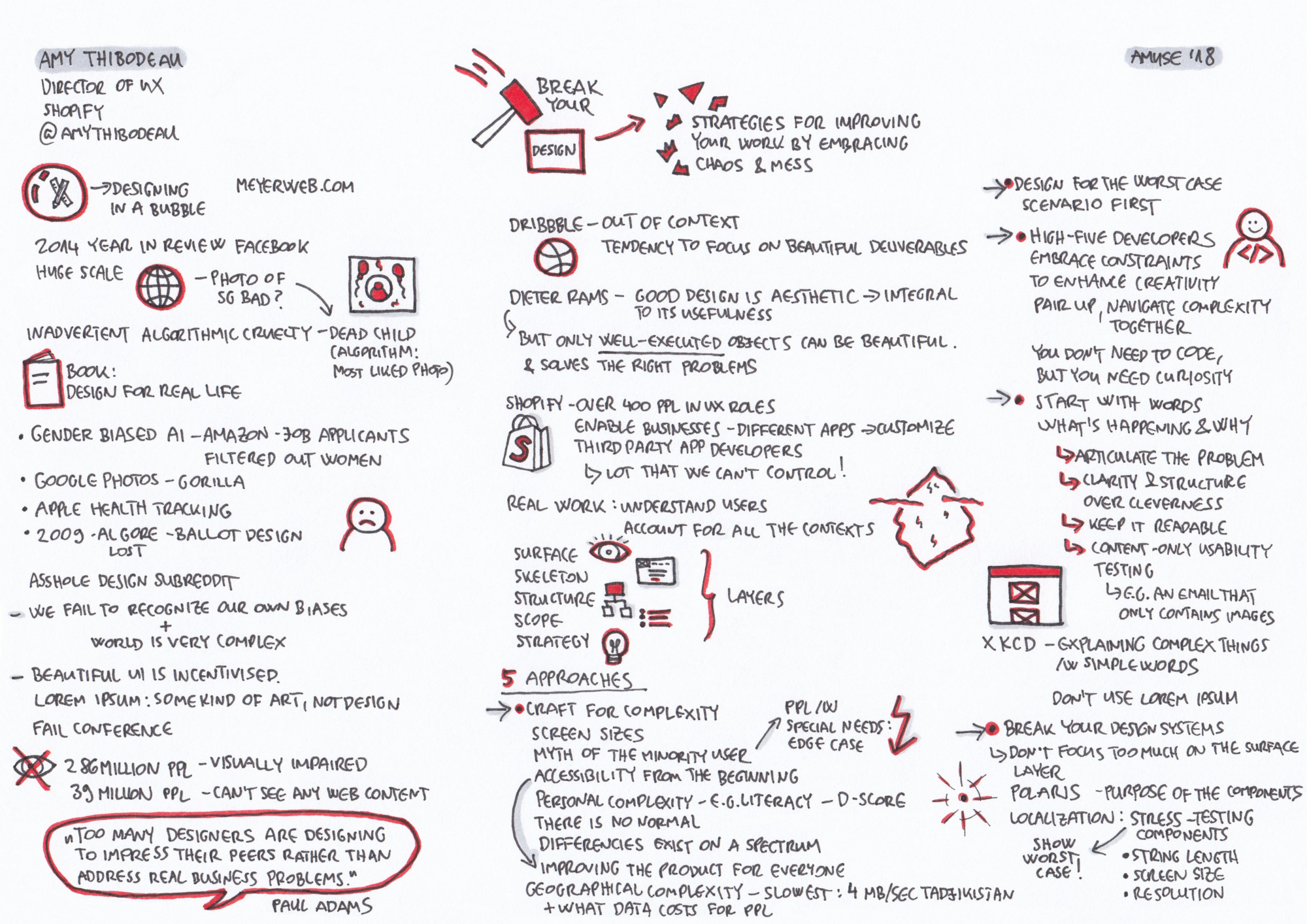 Sketchnotes & key takeaways from the Amuse UX Conference 2018