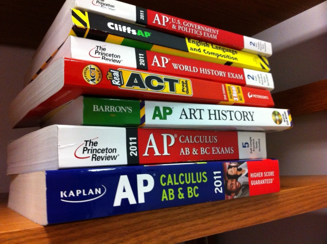 Avoid AP Course Overload: It May Matter Less Than You Think