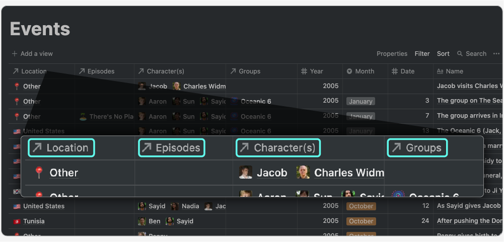The Events database's relations to the Locations, Episodes, Characters, and Groups databases.