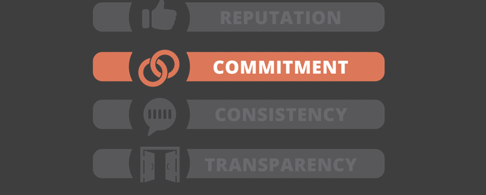 Commitment, highlighted in red amongst a list of words, with a logo of interlocking rings.