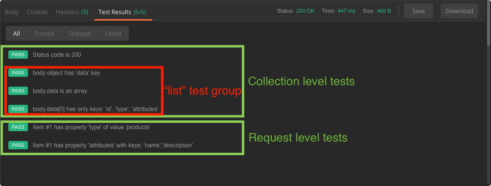 Testing APIs with Postman: 10 common challenges & solutions