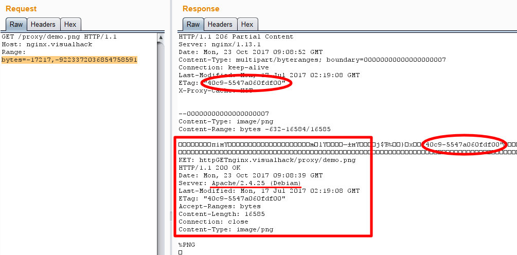 Numbers game: Exploring IntegerOverflow vulnerability in a