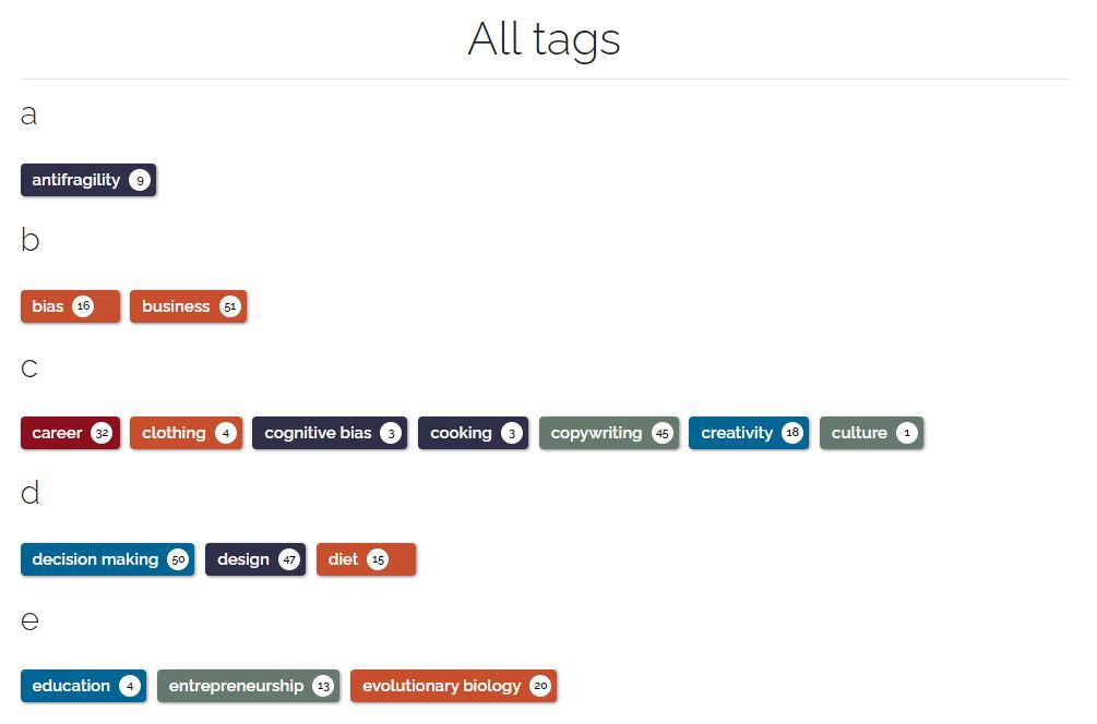 Readwise tags