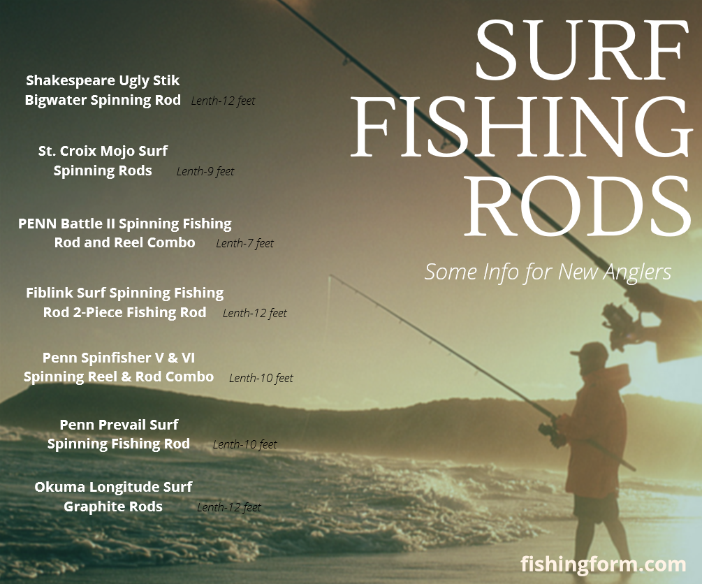Surf Fishing Gear List What You Need If You Go For Surf Fishing By Fishing Form Medium