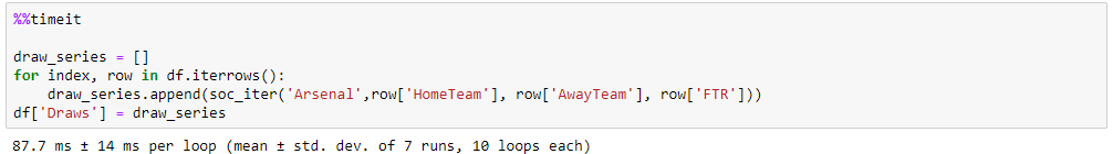 How To Make Your Pandas Loop 71803 Times Faster - Towards