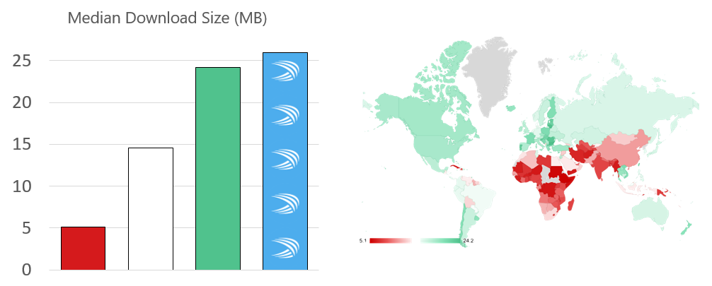 Map showing the app median download size per country