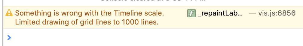"Vis js ""Something is wrong with the Timeline scale """